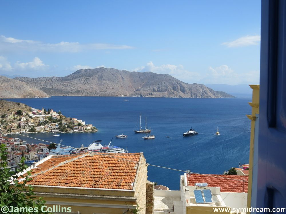 Symi Weather